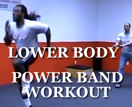 Lower Body Power Resistance Band Training
